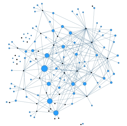 Network of contacts - scatter map