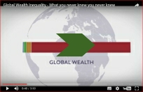 global wealth inequlaity video